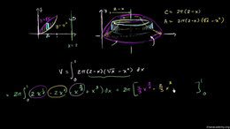 Shell method : Calculating integral with... Volume Calculus series by Sal Khan