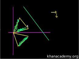 SAT Math : SAT Prep: Test 5 Section 7 Pa... by Sal Khan