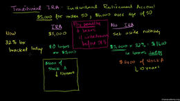 Retirement accounts: IRAs and 401ks : Tr... Volume Finance and capital markets series by Sal Khan