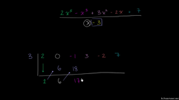 Dividing polynomials : Synthetic Divisio... Volume Algebra series by Sal Khan