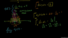 Properties of the Laplace transform : Di... Volume Differential Equations series by Sal Khan