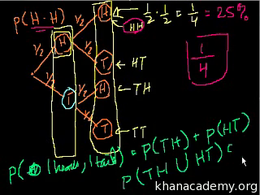 Old school probability (very optional) :... Volume Probability and statistics series by Sal Khan