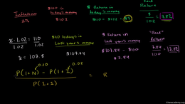 Real and nominal return : Relation Betwe... Volume Finance and capital markets series by Sal Khan