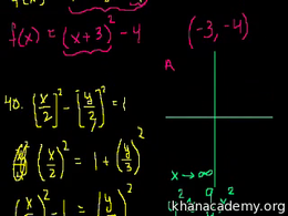 Algebra II : Algebra   : Conic Sections Volume Test Prep series by Sal Khan