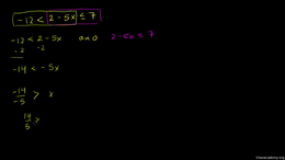 Compound and absolute value inequalities... Volume Basic inequalities series by Sal Khan
