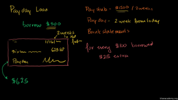 Credit cards and loans : Payday Loans Volume Finance and capital markets series by Sal Khan