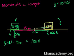 Torque, moments and angular momentum : M... Volume Physics series by Sal Khan