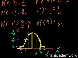 Binomial distribution : Binomial Distrib... Volume Probability and statistics series by Sal Khan