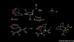 Diels-alder reaction : diels-alder III: ... Volume Organic Chemistry series by