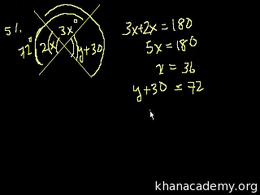 Problem Solving : GMAT: Math 9 Volume Test Prep series by Sal Khan