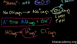 Acids and bases : Buffers and Hendersen-... Volume Science & Economics series by Sal Khan