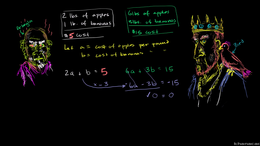 Solving systems of equations for the kin... Volume Trigonometry and precalculus series by Sal Khan
