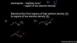 SN1 and SN2 : nucleophile/electrophile a... Volume Organic Chemistry series by Sal Khan