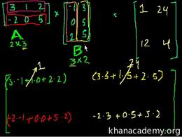 Matrix multiplication : Matrix multiplic... Volume Algebra series by Sal Khan