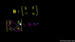 Inverting matrices : Finding the Determi... Volume Algebra series by Sal Khan