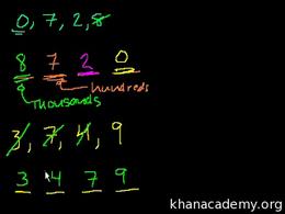 Singapore Math : Singapore Math: Grade 3... by Sal Khan