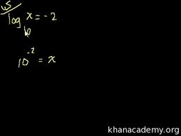 Algebra II : Algebra II: Circles and Log... Volume Test Prep series by Sal Khan