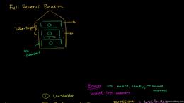Fractional reserve banking : Full Reserv... Volume Macroeconomics series by Sal Khan