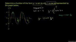 Graphs of trig functions : Example: Figu... Volume Basic trigonometric ratios series by Sal Khan