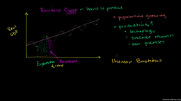 The business cycle : The Business Cycle Volume Macroeconomics series by Sal Khan