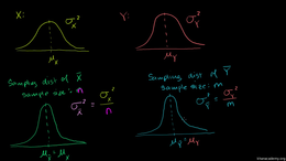 Hypothesis testing with two samples : Di... Volume Probability and statistics series by Sal Khan