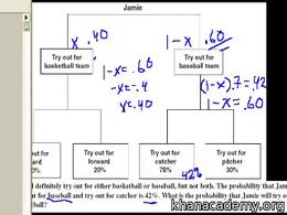 Algebra II : Algebra II: Probability and... Volume Test Prep series by Sal Khan