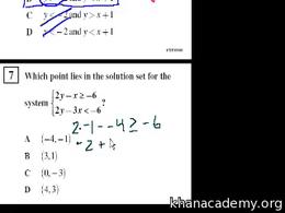 Algebra II : California Standards Test: ... Volume Test Prep series by Sal Khan