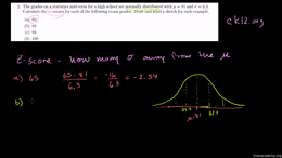 Normal distribution : ck12.org Normal Di... Volume Probability and statistics series by Sal Khan