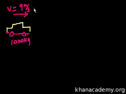 Momentum : Introduction to Momentum Volume Physics series by Sal Khan