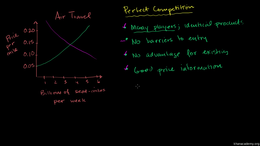 Perfect competition : Perfect Competitio... Volume Microeconomics series by Sal Khan