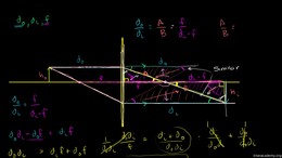 Waves and optics : Object Image Height a... Volume Science & Economics series by Sal Khan