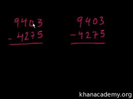 Singapore Math : Singapore Math: Grade 3... by Sal Khan