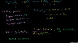Thermodynamics : Stoichiometry Example P... Volume Science & Economics series by Sal Khan