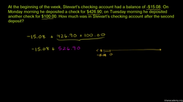 Adding and subtracting decimals : Adding... Volume Arithmetic and Pre-Algebra series by Sal Khan