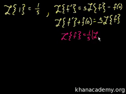 Properties of the Laplace transform : La... Volume Differential Equations series by Sal Khan