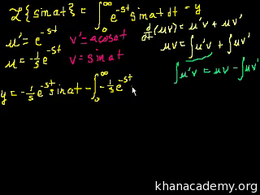 Laplace transform : L{sin(at)}) - transf... Volume Differential Equations series by Sal Khan