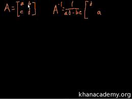 Inverting matrices : Idea Behind Inverti... Volume Algebra series by Sal Khan