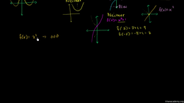 Analyzing functions : Connection between... Volume Trigonometry and precalculus series by Sal Khan