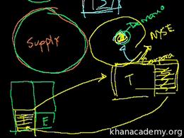 Geithner Plan : Geithner 5: A better sol... Volume Finance and capital markets series by Sal Khan