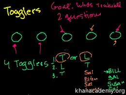 Brain Teasers : Toggler Brain Teaser Volume Math series by Sal Khan