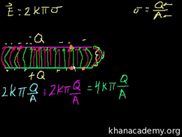 Electricity and magnetism : Capacitance Volume Science & Economics series by Sal Khan