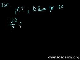 Problem Solving : GMAT Math 40 Volume Test Prep series by Sal Khan