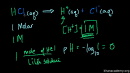 Acids and bases : pH, pOH of Strong Acid... Volume Science & Economics series by Sal Khan