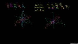 Hybridization : sp3 Hybridized Orbitals ... Volume Organic Chemistry series by Sal Khan