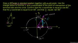 Unit circle definition of trigonometric ... Volume Basic trigonometric ratios series by Sal Khan
