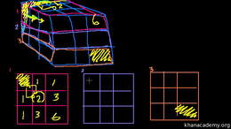 Brain Teasers : 3-D Path Counting Brain ... Volume Math series by Sal Khan