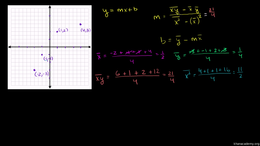 Linear regression and correlation : Seco... Volume Probability and statistics series by Sal Khan