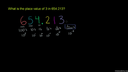 Conceptualizing decimals and place notat... Volume Arithmetic and Pre-Algebra series by Sal Khan