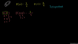 Compound, independent events : Compound ... Volume Probability and statistics series by Sal Khan