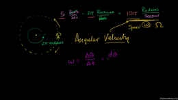 Torque, moments and angular momentum : R... Volume Physics series by Sal Khan